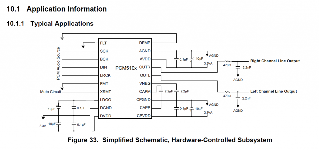 PCM5102Aデータシートより、リファレンス回路